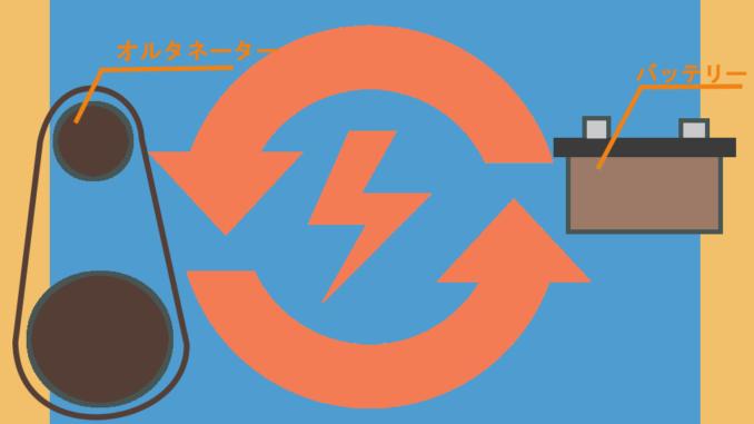 オルタネーターからバッテリーに充電する