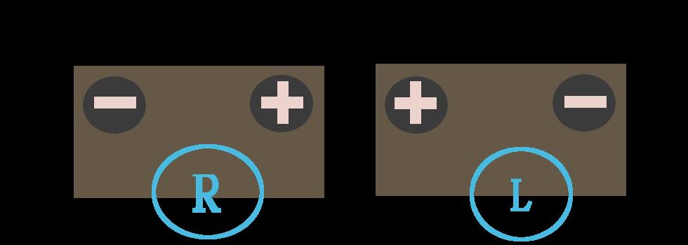 バッテリー端子のRとL