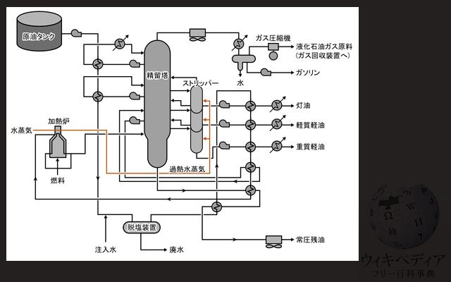 交換 費用 オイル エンジン