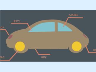 危険な車検10項目